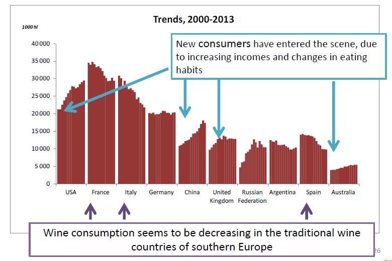 consumo mundial de vinho 2015