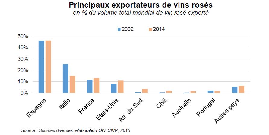 roses exportação 2014