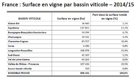 regiões francesas vinhas