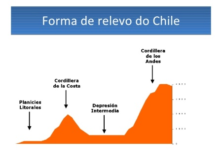 terroir chile