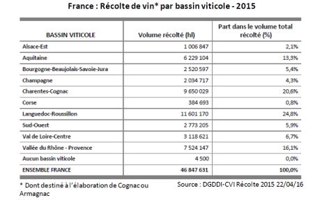 frança regiões vinicolas