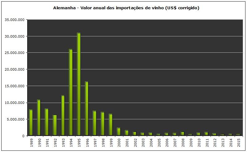 alemanha importações