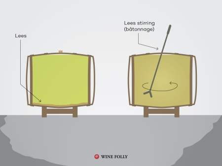 batonnage wine folly
