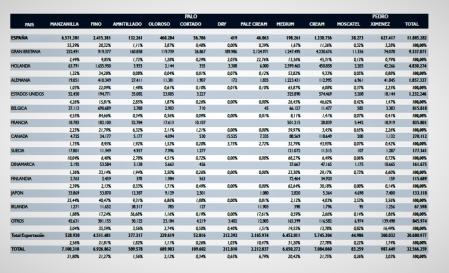 Jerez estatisticas 2017