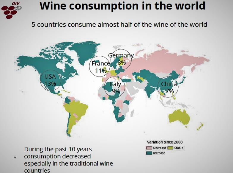 OIV consumo mundial vinho