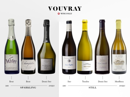 vouvray styles