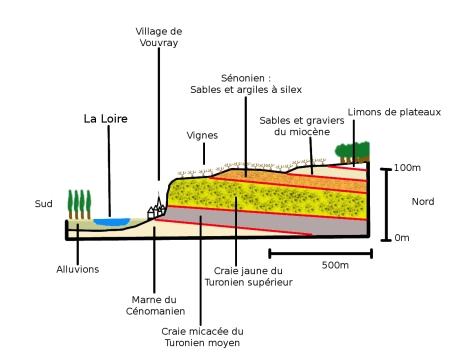 vouvray terroir